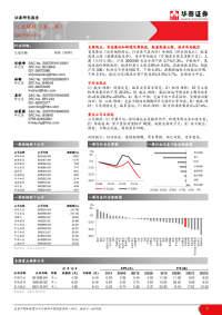交通运输行业周报(第二周)