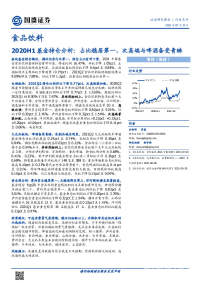 食品饮料:2020H1基金持仓分析:占比稳居第一,次高端与啤酒备受青睐