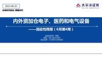 流动性周报(6月第4周):内外资加仓电子、医药和电气设备