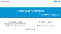 东吴策略·行业风火轮:二季度基金亏损股榜单